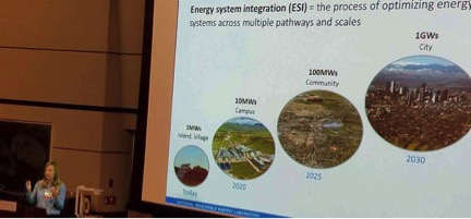 Martha Symko Davis of the National Renewable Energy Laboratory discussing energy system integration, or ESI.